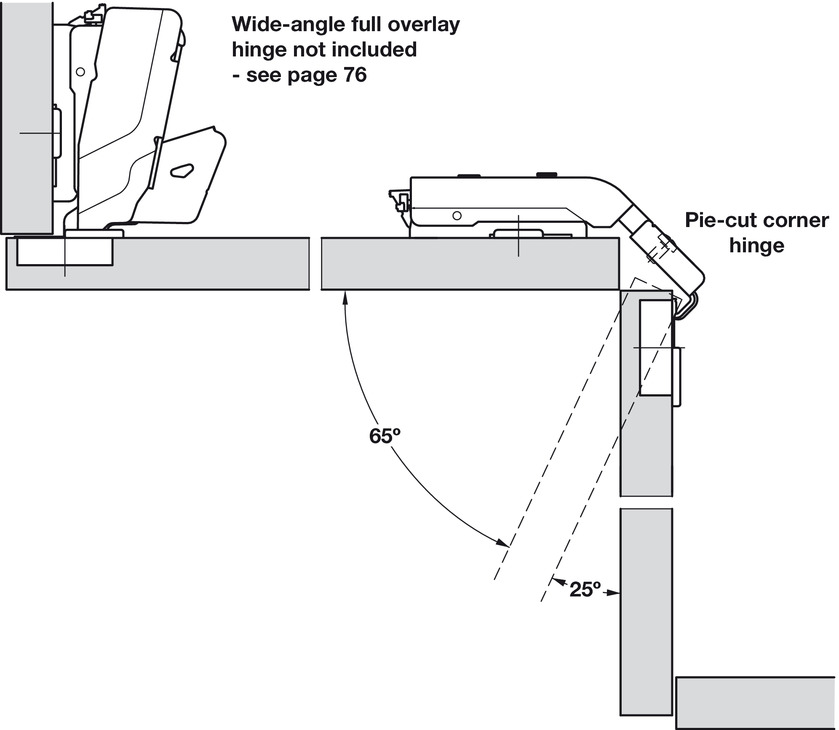 Concealed Cup Hinge, Pie-Cut Corner Hinge, with Full-Cup Drill ...
