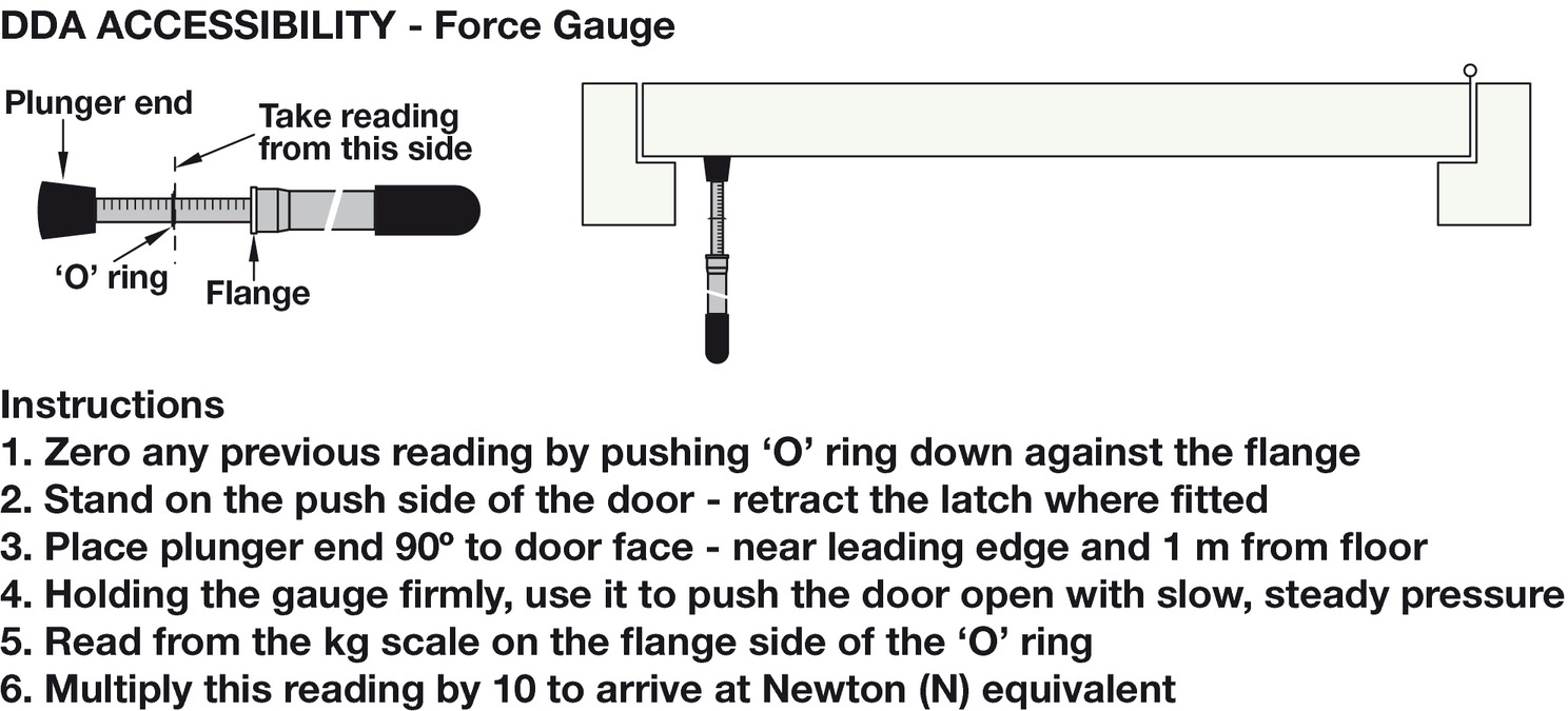 Door Force Gauge To Test If Self Closing Door Is Dda