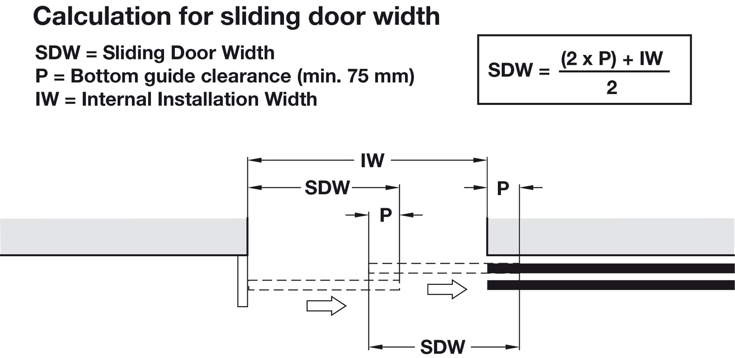 Fitting Set Add On System For Sliding Interior Doors Hawa